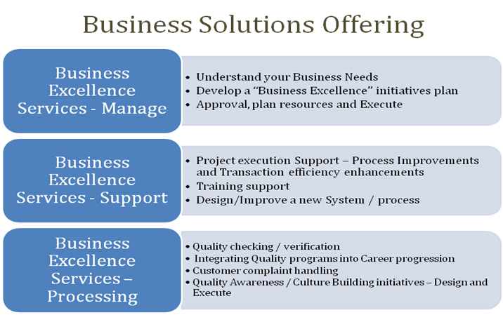 business-solutions-offering